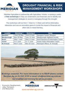 Drought workshop